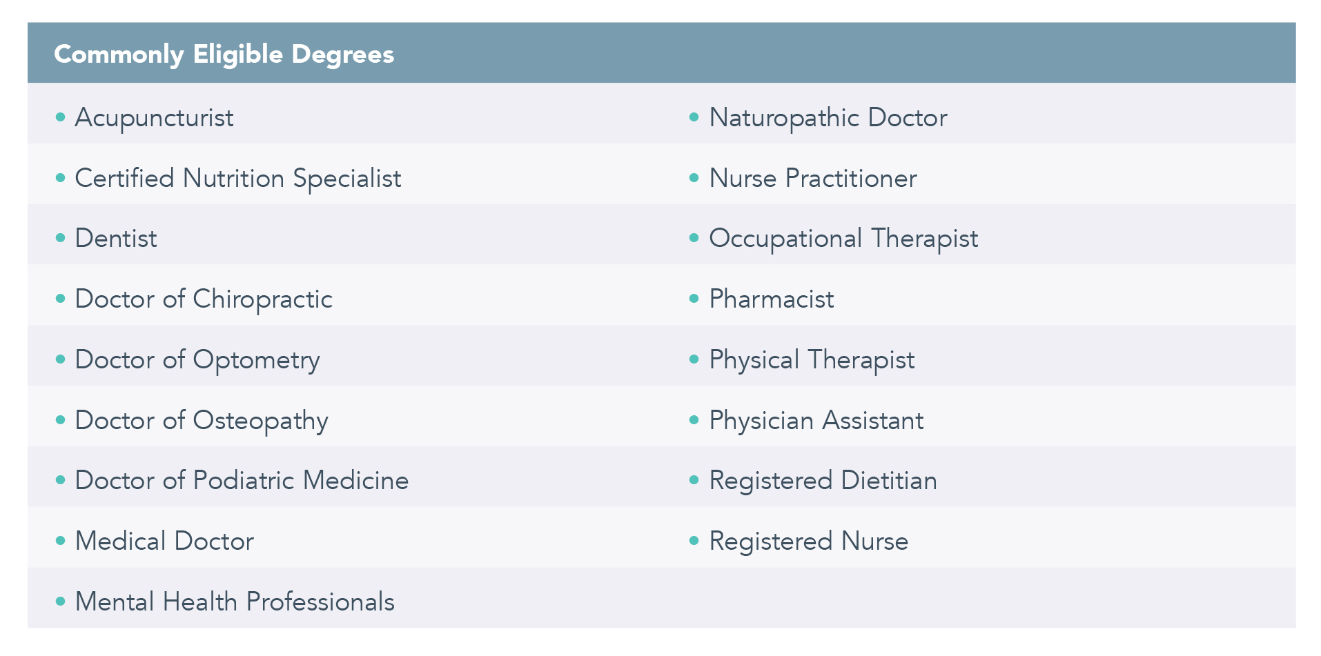 Commonly Eligibile Degrees for IFM Certification Program and Student Discounts